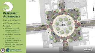Easton Ring Road and Centre Square Presentation